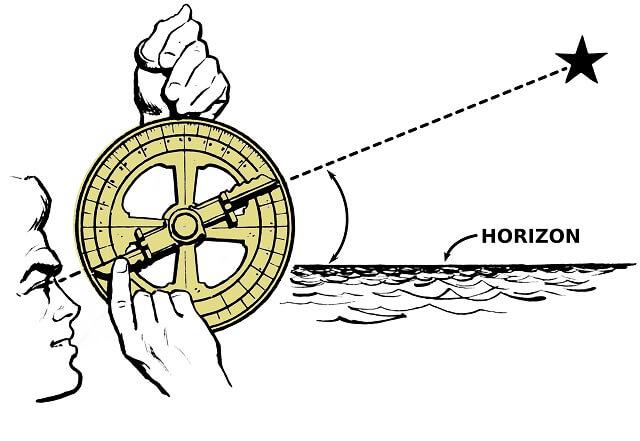 Astrolabe nautique - visée d'étoile
