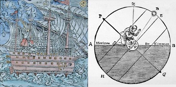 Astrolabe nautique - visée solaire